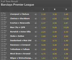 An example of 1x2 football odds